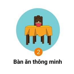 ban-an-thong-minh