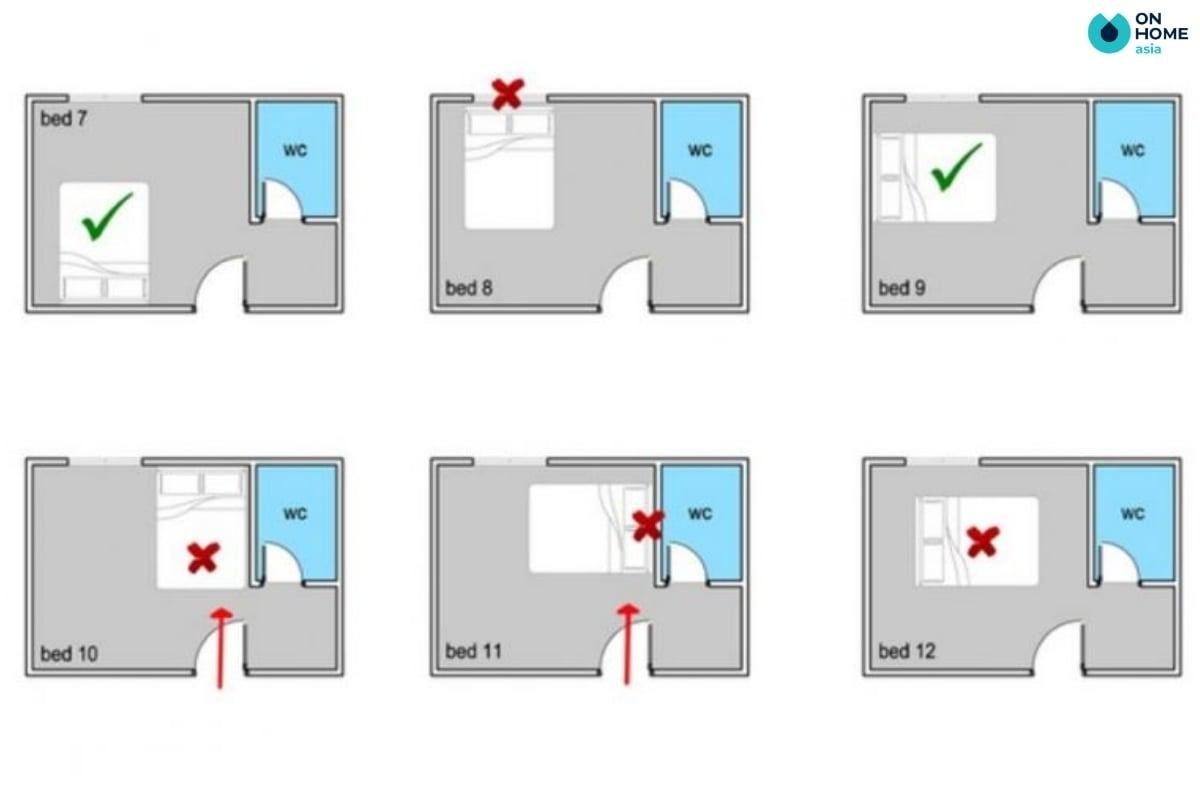 phong thủy phòng ngủ【10 điều kiêng kỵ 】 nhất định phải biết