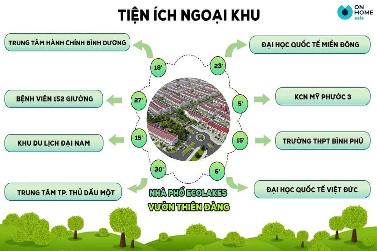 tien-ich-ngoai-khu-tai-nha-pho-ecolakes