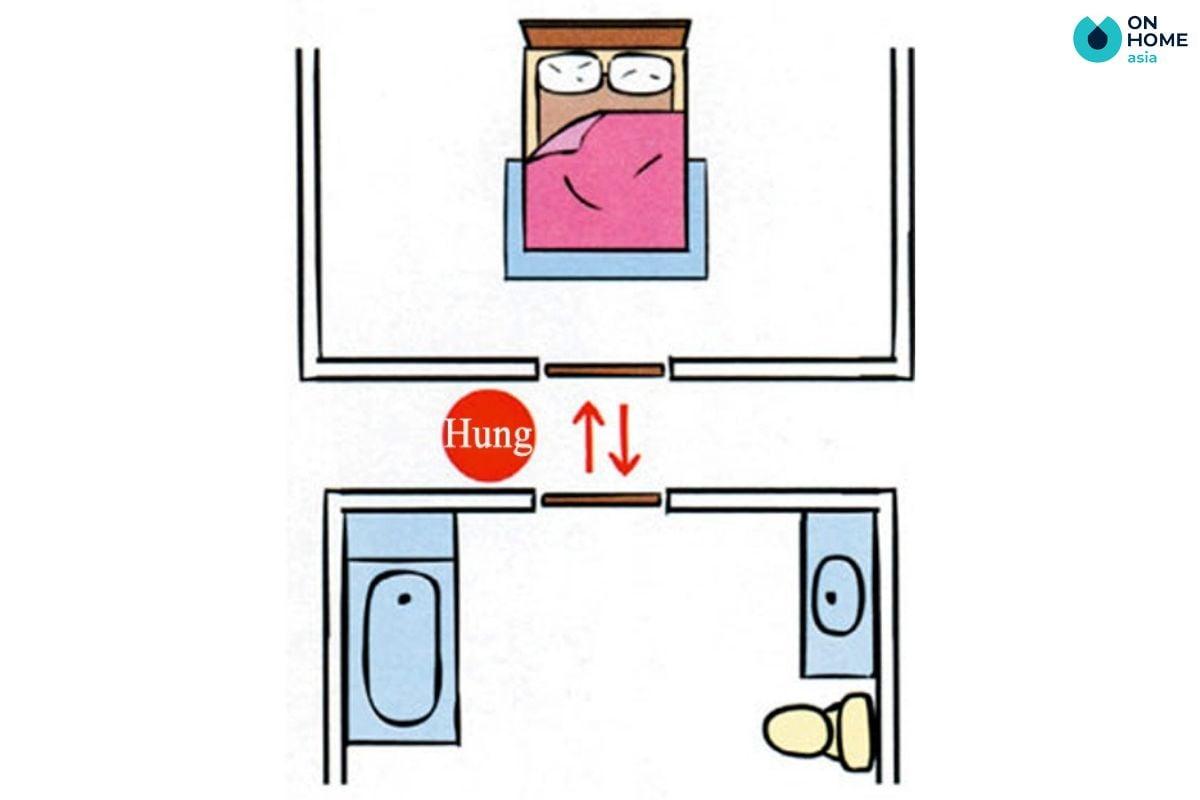 Tuyệt đối không được kê giường ngủ đối diện nhà vệ sinh
